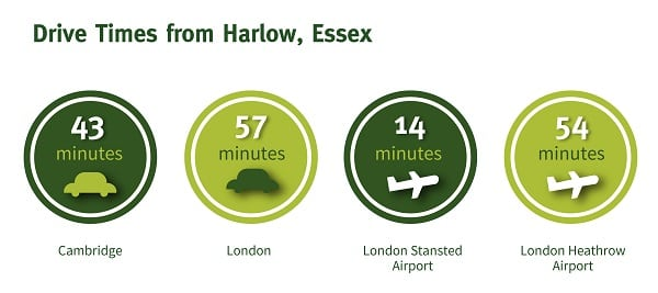 Drive times from Harlow, Essex